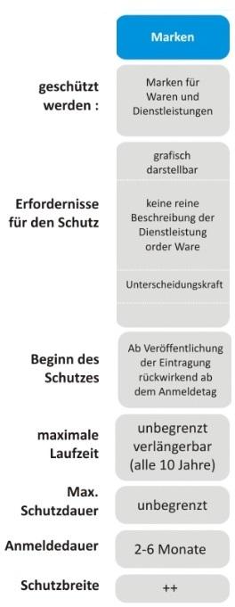 Markenrecht Horak Fachanwälte Hannover Markenanmeldung Markenschutz